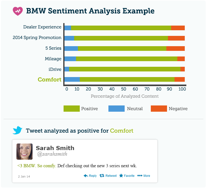 sentiment-analysis-ui